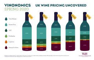 UK wine duty 2020
