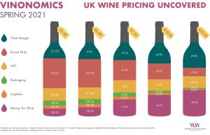 UK wine duty explained 2021